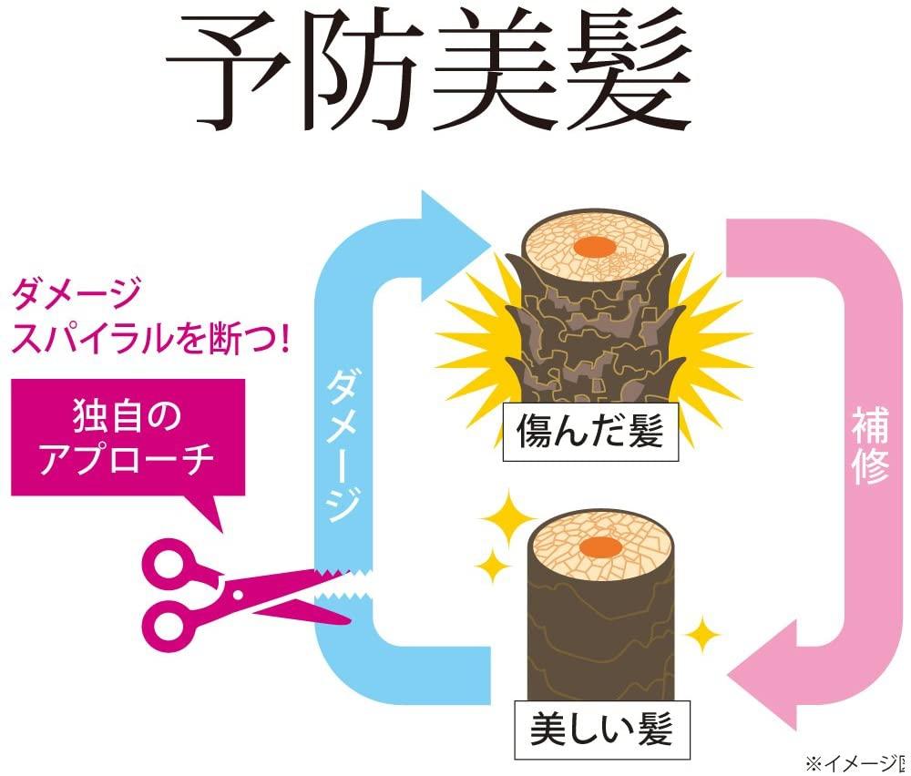 いち髪(ICHIKAMI) 潤濃和草エッセンスの商品画像5