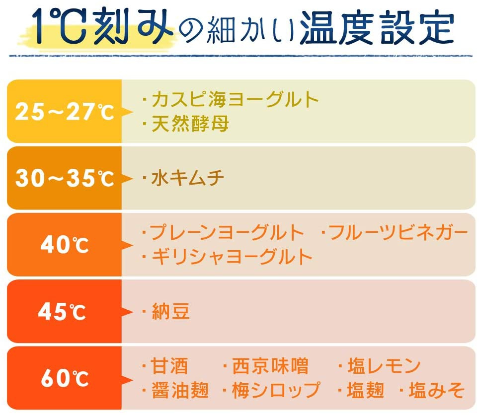 IRIS OHYAMA(アイリスオーヤマ)ヨーグルトメーカー IYM-014の商品画像3