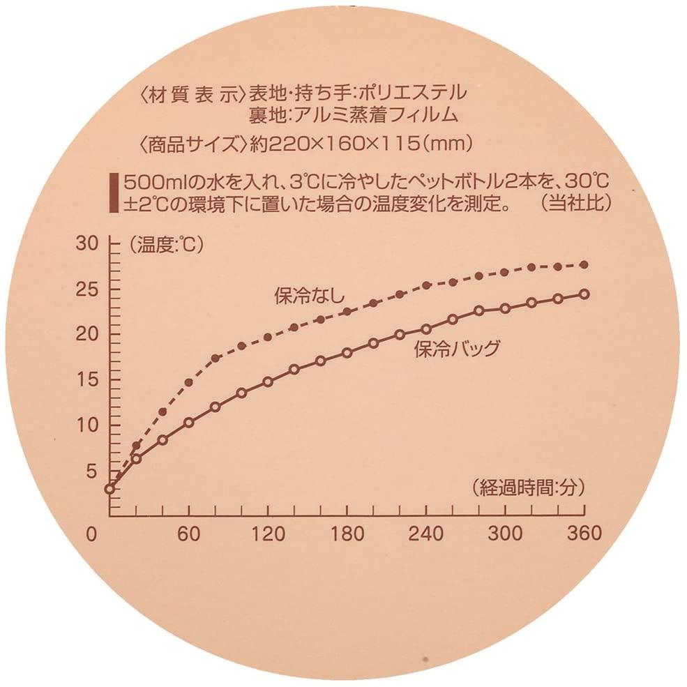 SKATER(スケーター)保冷がま口ランチバッグ ミイ ブルー KGA1の商品画像5