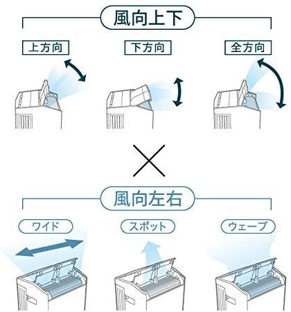 Panasonic(パナソニック) 衣類乾燥除湿機 F-YHTX120の商品画像3