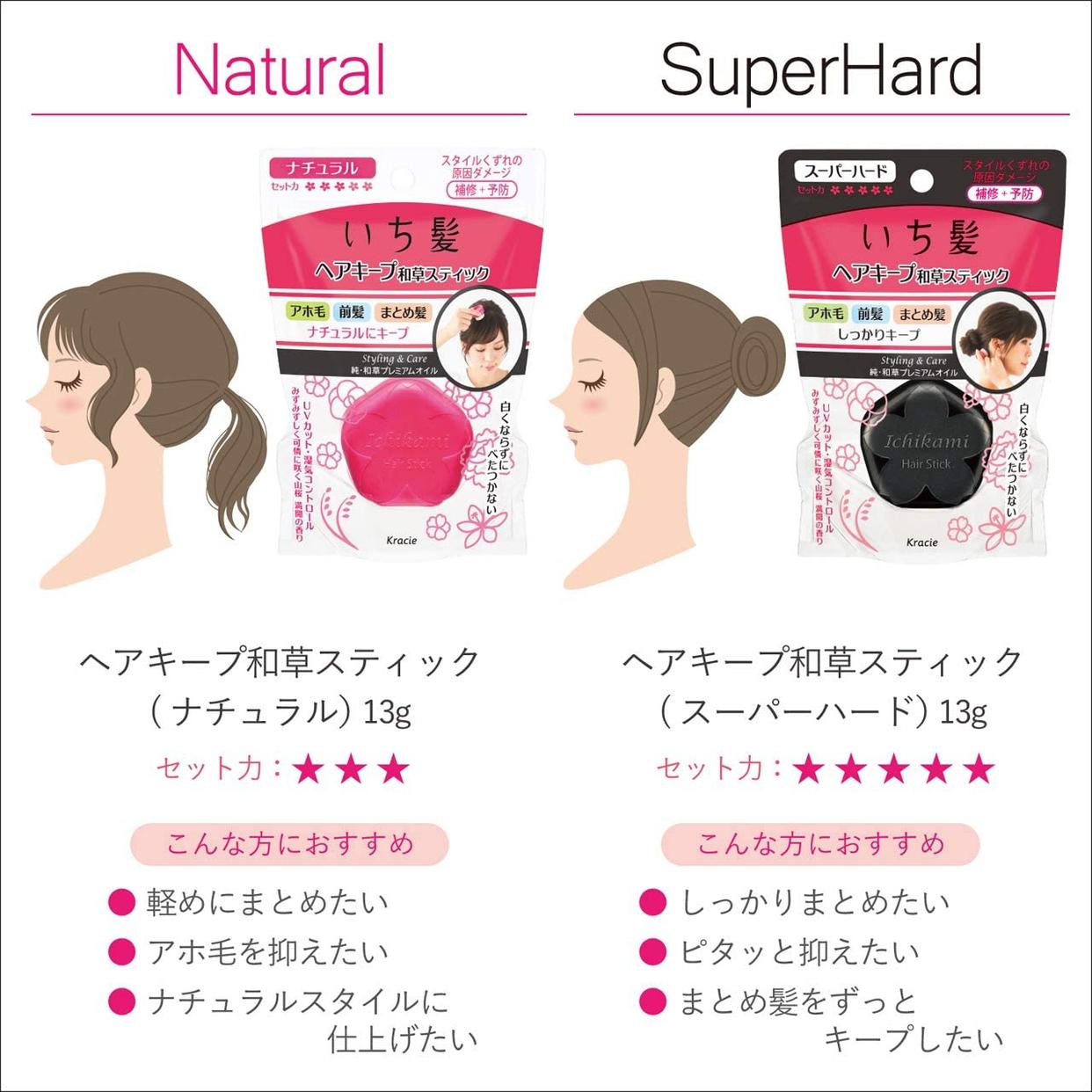いち髪(ICHIKAMI) ヘアキープ和草スティック(スーパーハード)の商品画像7