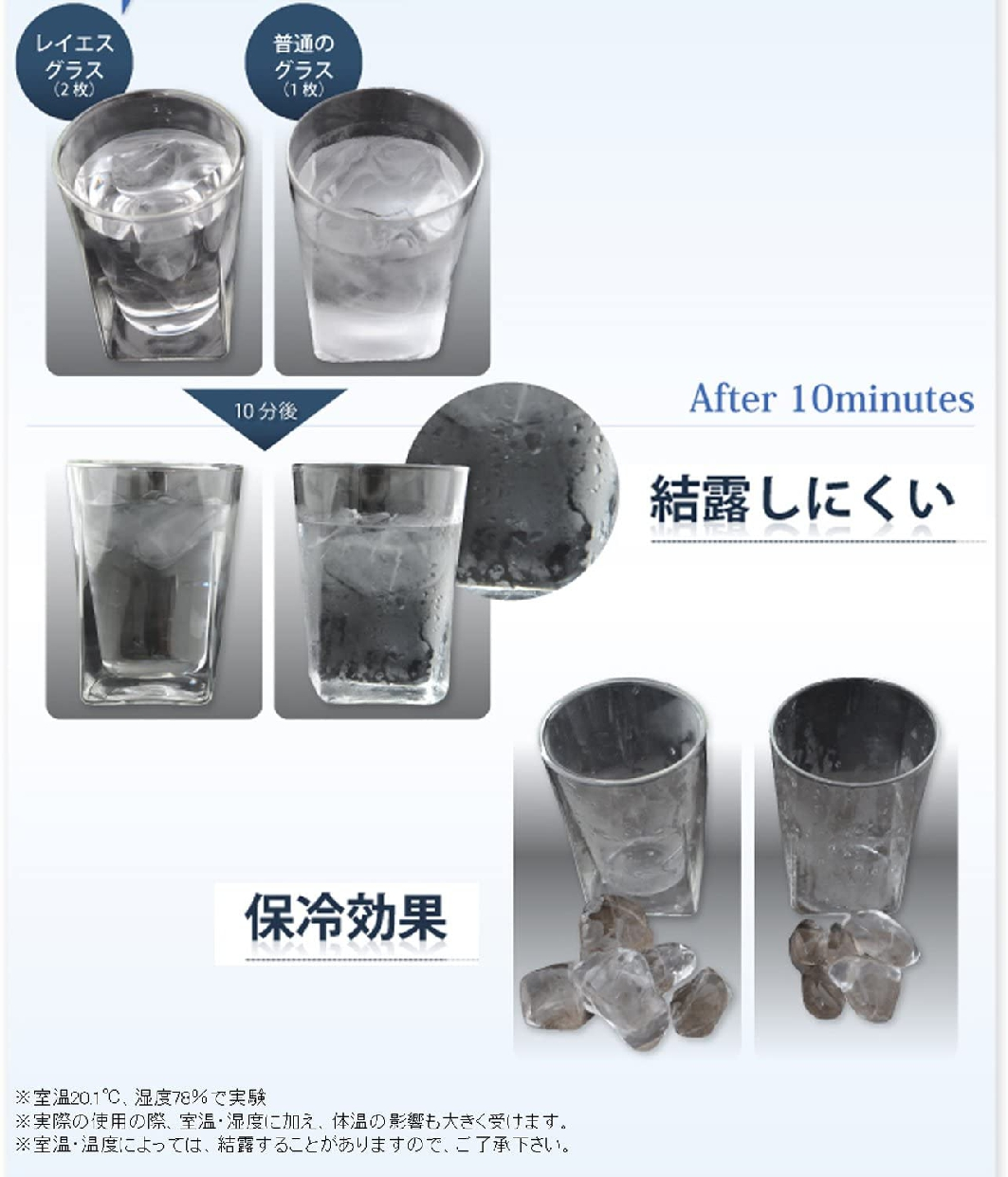 RayES(れいえす)ダブルウォールグラス RDS-004 200mlの商品画像6