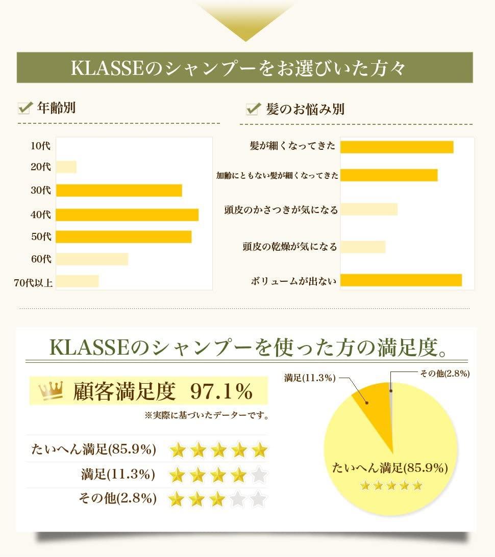 KLASSE(クラッセ) ナチュラルオーガニックシャンプー バウンスの商品画像2