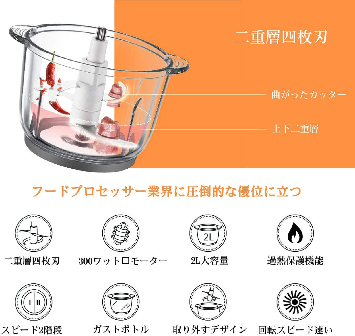 Tominlee フードプロセッサーの商品画像3