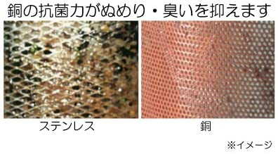 佐野機工/KOYO 【純銅製】三角コーナー H200-100の商品画像3