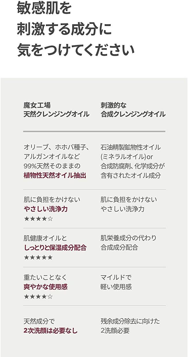 魔女工場(MANYO FACTORY) ピュアクレンジングオイルの商品画像4