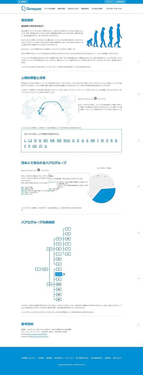Genequest(ジーンクエスト) ジーンクエスト ALLの商品画像7