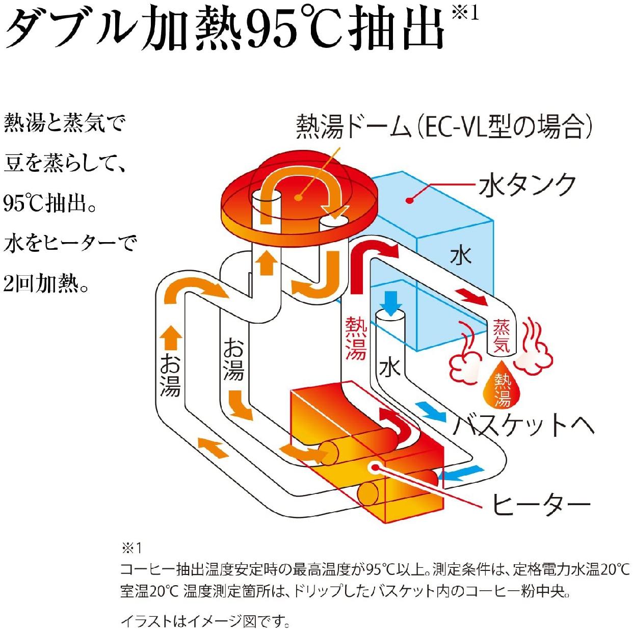 象印(ZOJIRUSHI) コーヒーメーカー 珈琲通 EC-AS60の商品画像2
