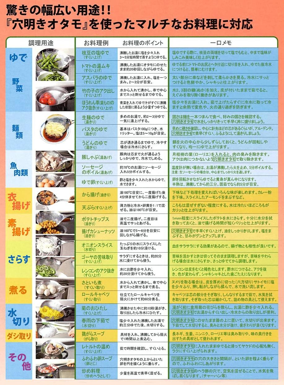 ののじ 穴明きオタモの商品画像6