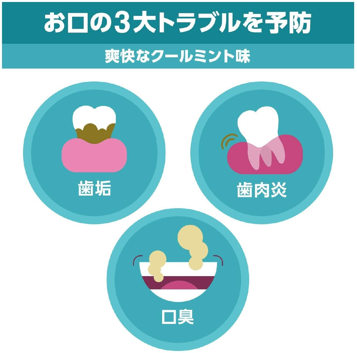 LISTERINE(リステリン) クールミントの商品画像4
