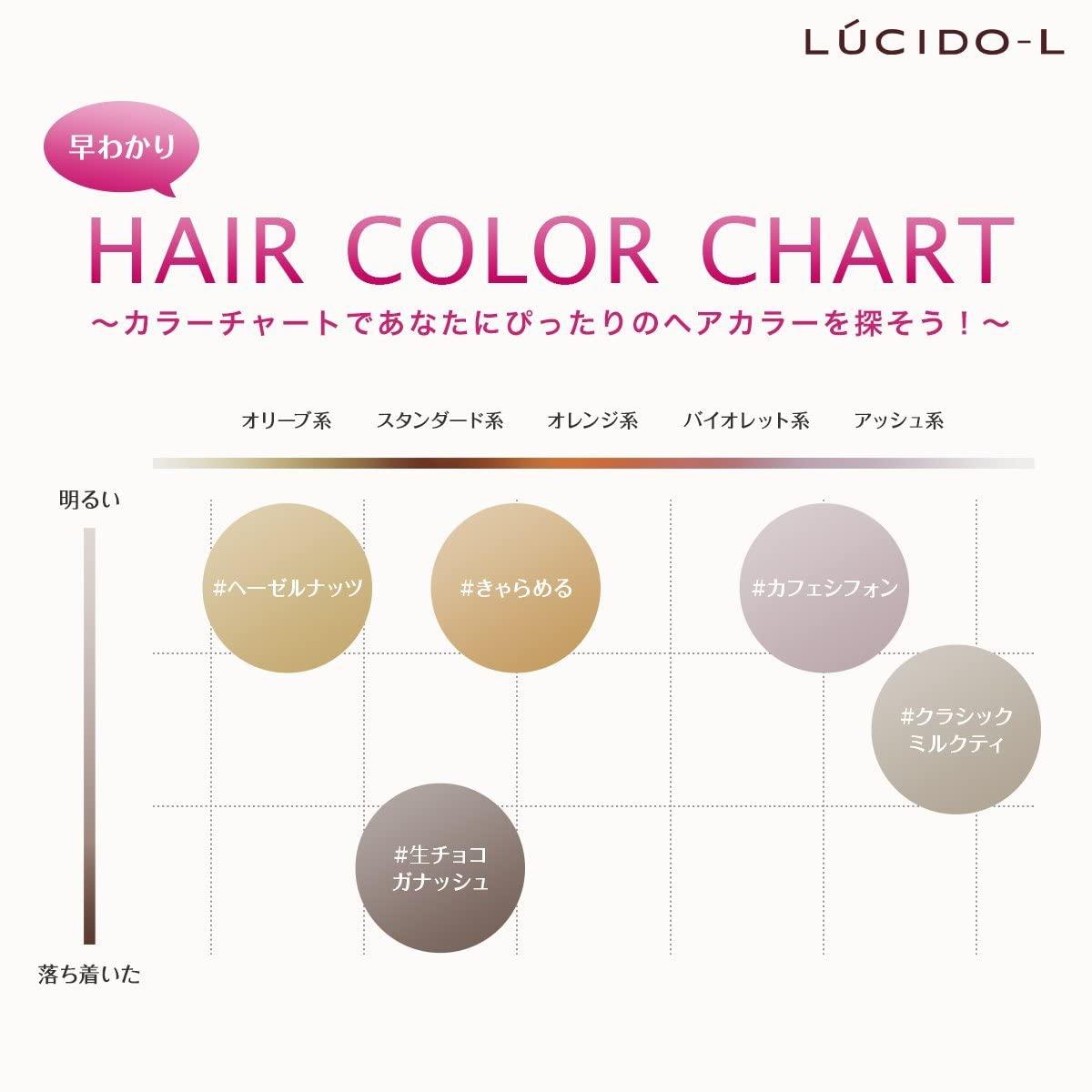 LUCIDO-L(ルシードエル)ミルクジャム髪色もどしの商品画像3