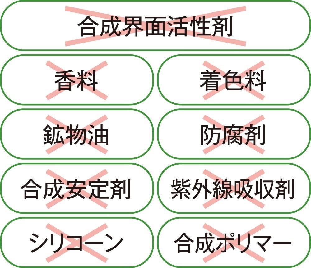 無添加工房OKADA(むてんかこうぼうおかだ)岡田UVミルクの商品画像4