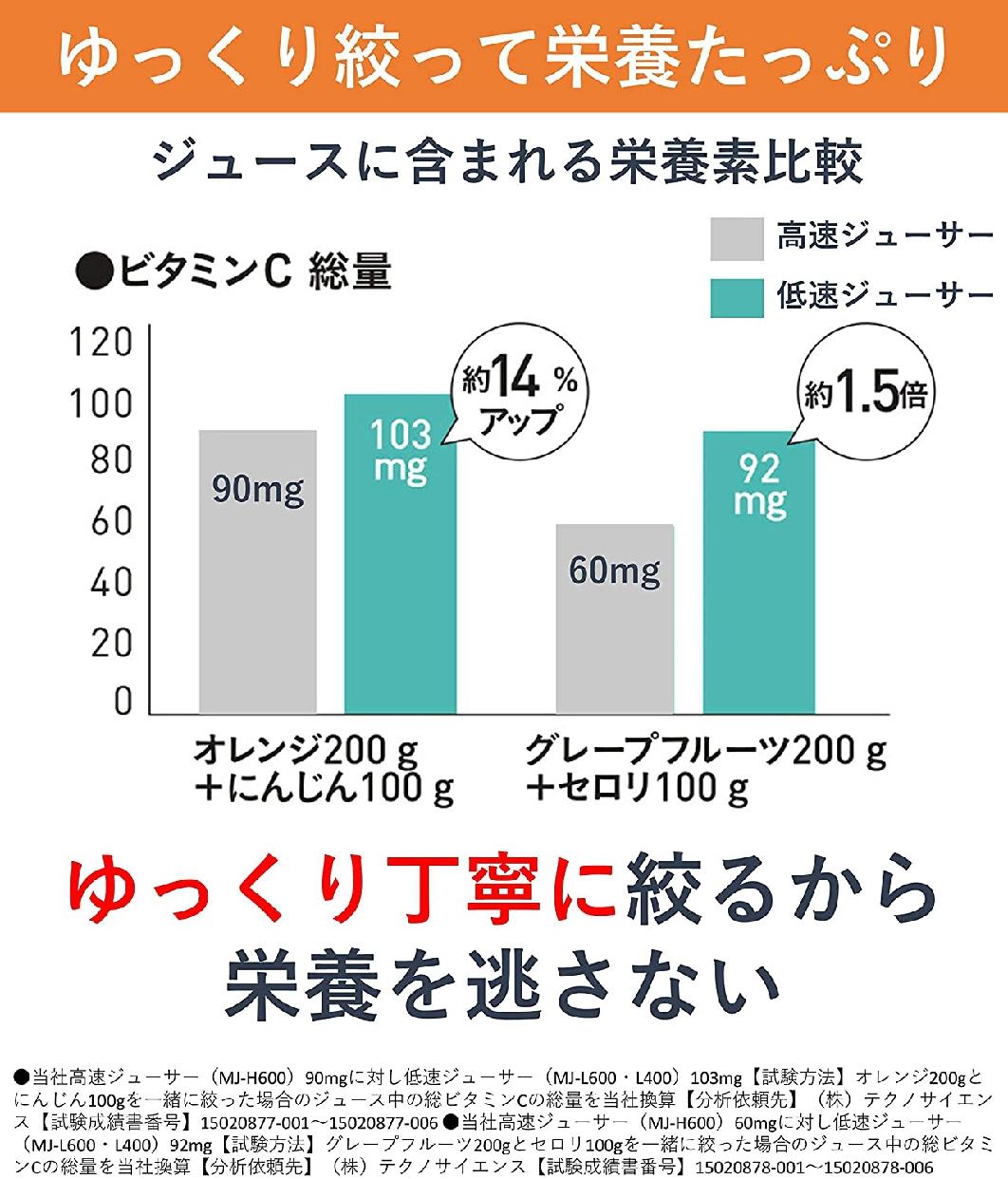 Panasonic(パナソニック) ビタミンサーバー 低速ジューサー MJ-L400の商品画像4