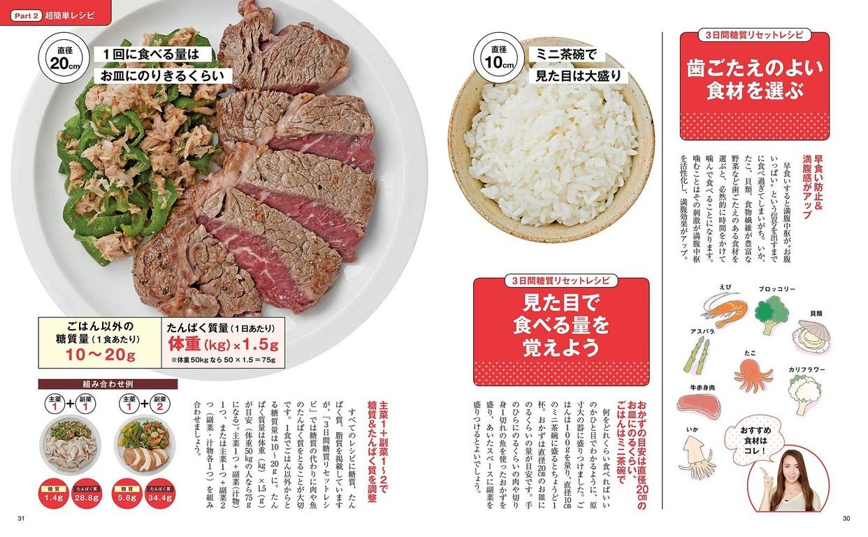 宝島社 3ヵ月で-17kg 3日間糖質リセットレシピの商品画像3