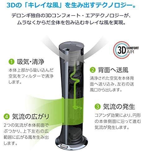 DeLonghi(デロンギ) 空気清浄機能付き スリムファン HFX85W14Cの商品画像4
