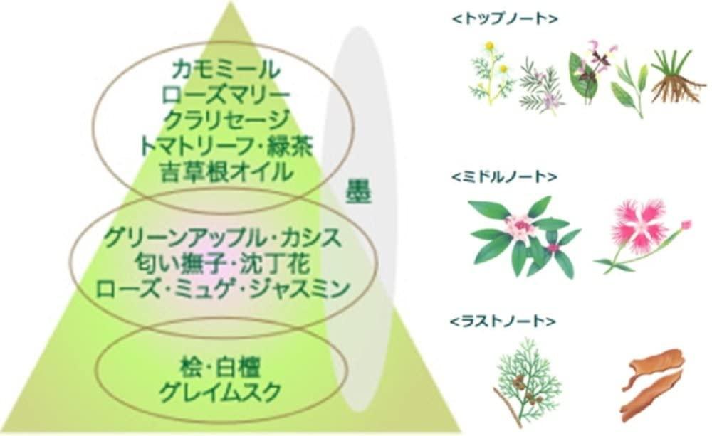 AYURA(アユーラ) スピリットオブアユーラ アロマヘアミストの商品画像3