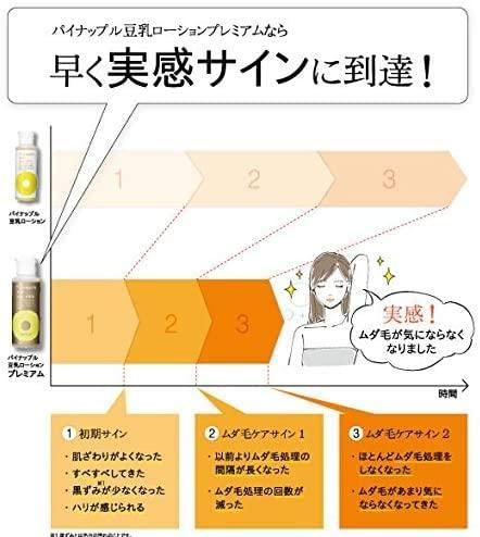 鈴木ハーブ研究所 パイナップル豆乳ローションプレミアムの商品画像2