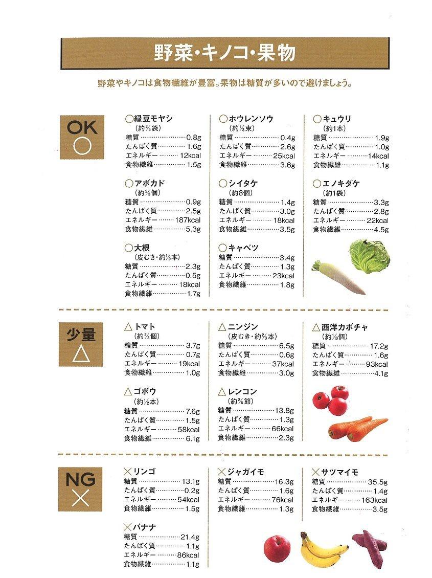 扶桑社(FUSOSHA) 自宅でできるライザップ食事編の商品画像5