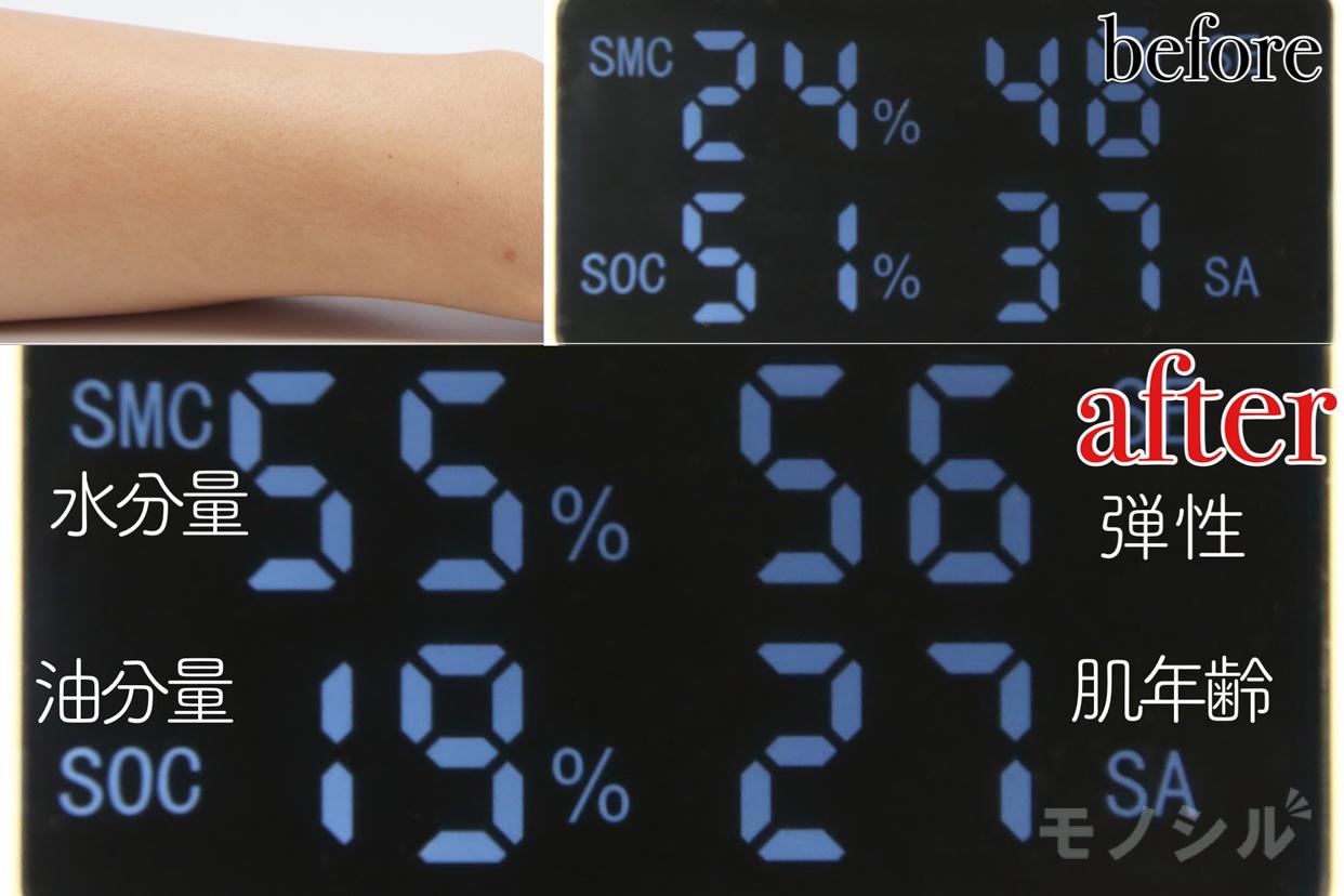 無印良品(MUJI) 化粧水・敏感肌用・高保湿タイプの商品の保湿効果の高さ検証