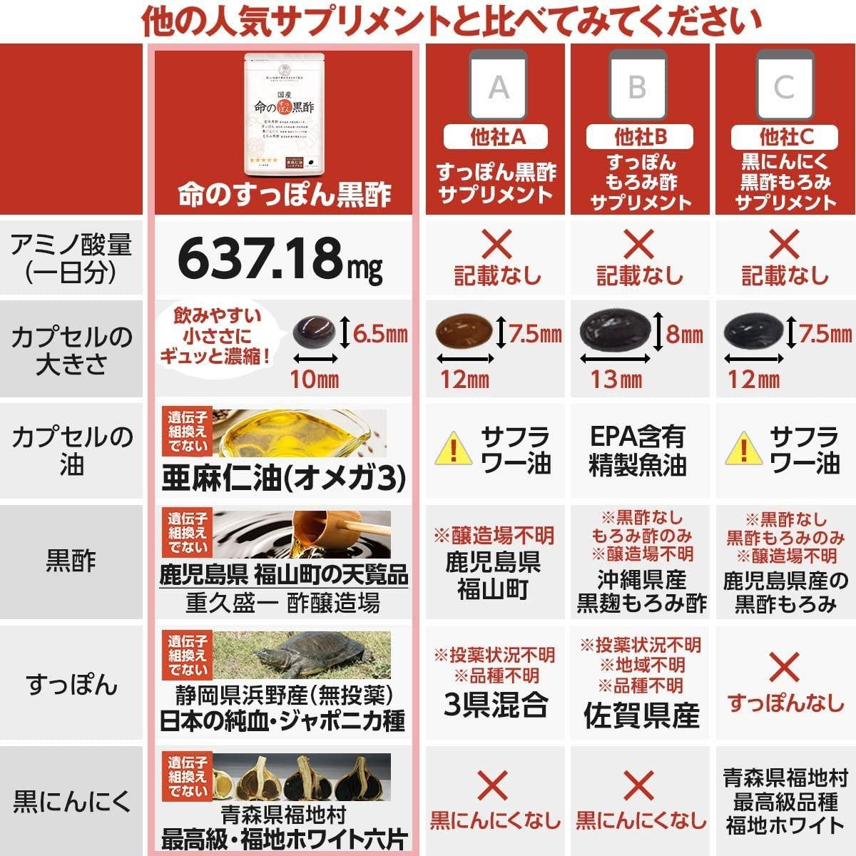 プロスポーツ出版(プロスポーツシュッパン) 国産 命のすっぽん黒酢の商品画像4