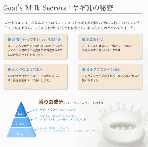 Leivy Naturally(レイヴィー・ナチュラリー)ボディシャンプー ゴートミルク&ミルクプロテインの商品画像8