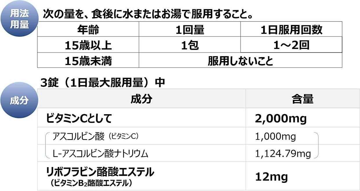 武田(Takeda) ハイシー1000の商品画像3