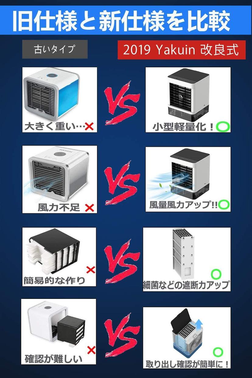 Yakuin サーキュレーター パーソナルクーラーの商品画像7