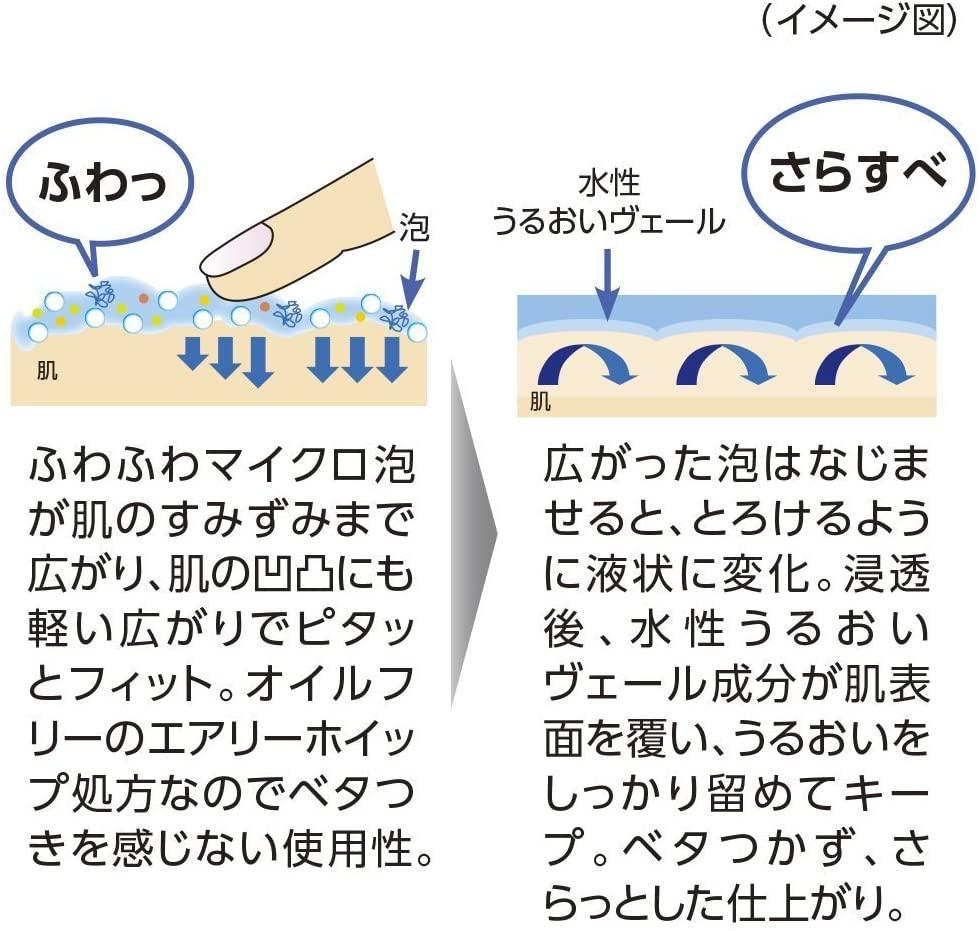 専科(SENKA) パーフェクトホイップシルキーの商品画像5