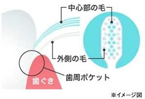 システマ音波アシストブラシの商品画像7