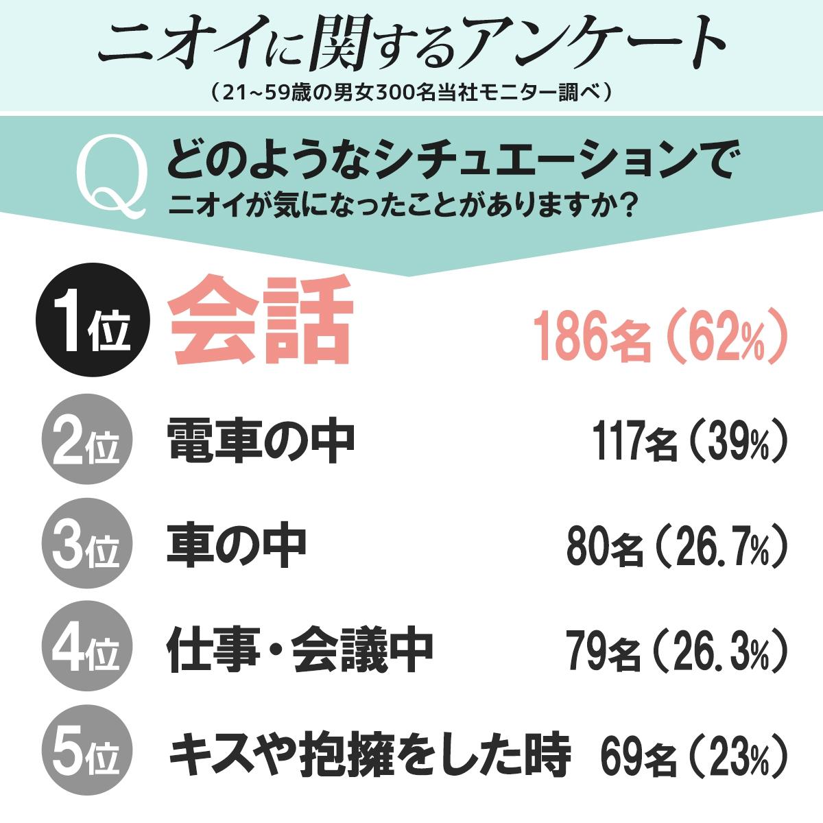 Mujina(ムジナ) NIOii ニオイイの商品画像5