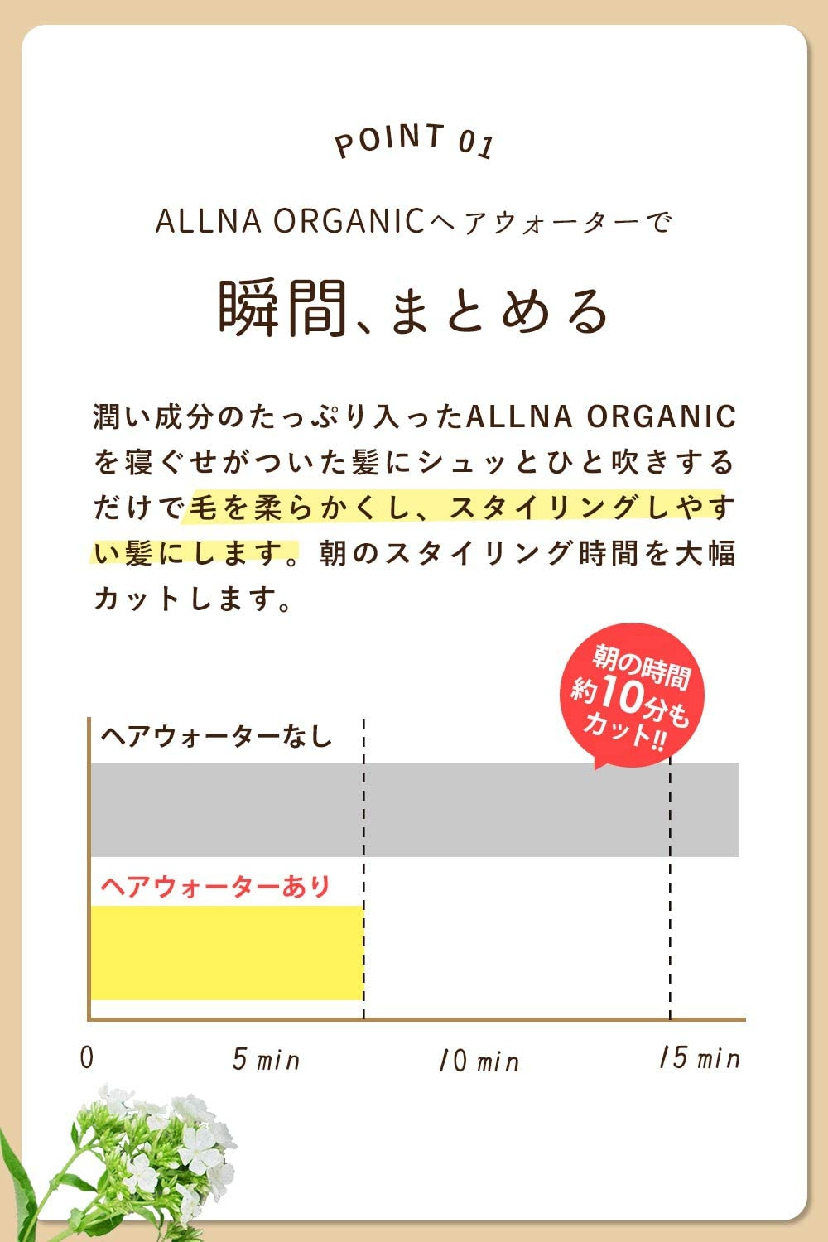 ALLNA ORGANIC(オルナ オーガニック) ヘアウォーターの商品画像10