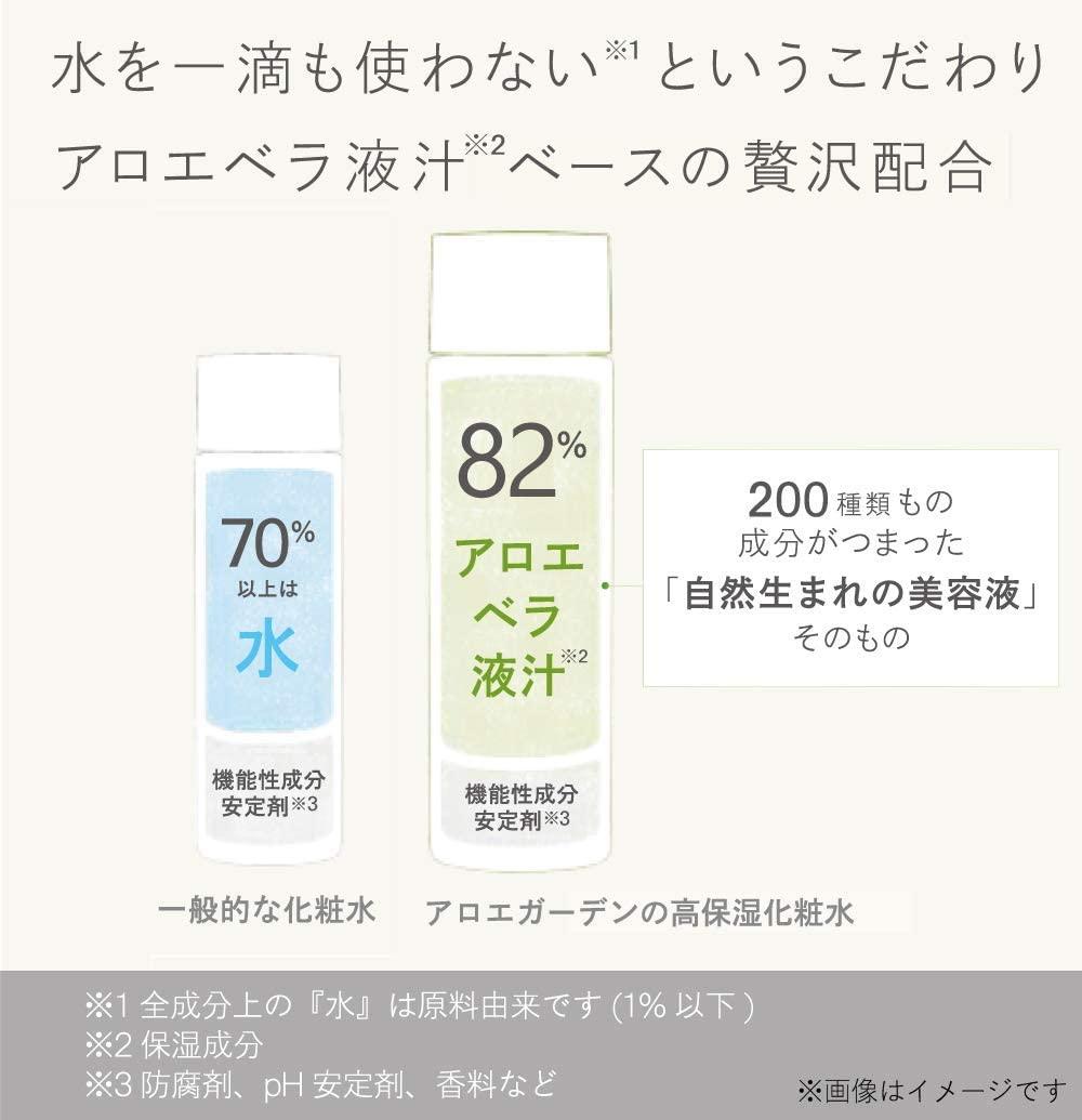 ALOE GARDEN(アロエガーデン) 高保湿化粧水の商品画像8