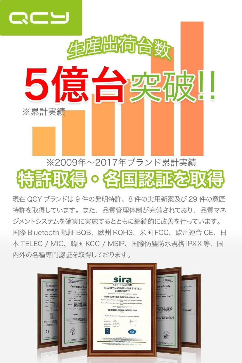 QCY(キューシーワイ) M1Proの商品画像2