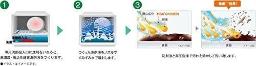 Panasonic(パナソニック) 食器洗い乾燥機 NP-TCR2-W(ホワイト)の商品画像5