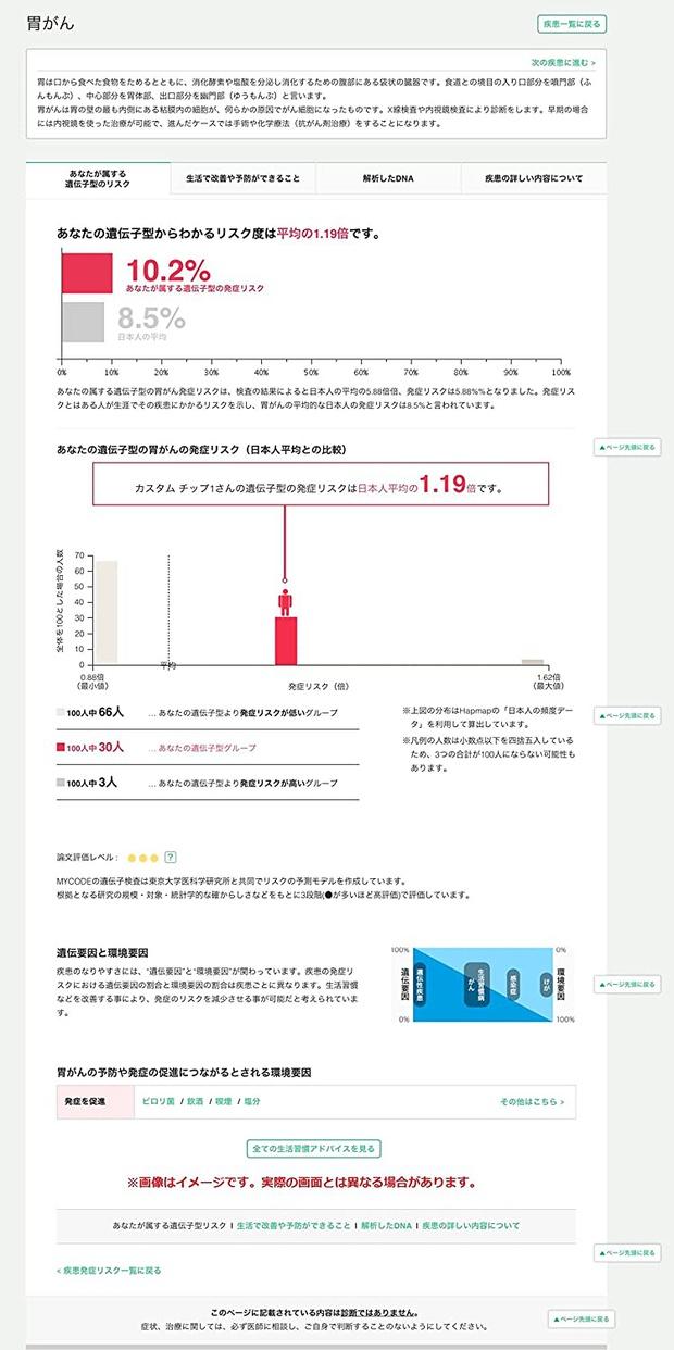 MYCODE(マイコード) マイコード ヘルスケアの商品画像4