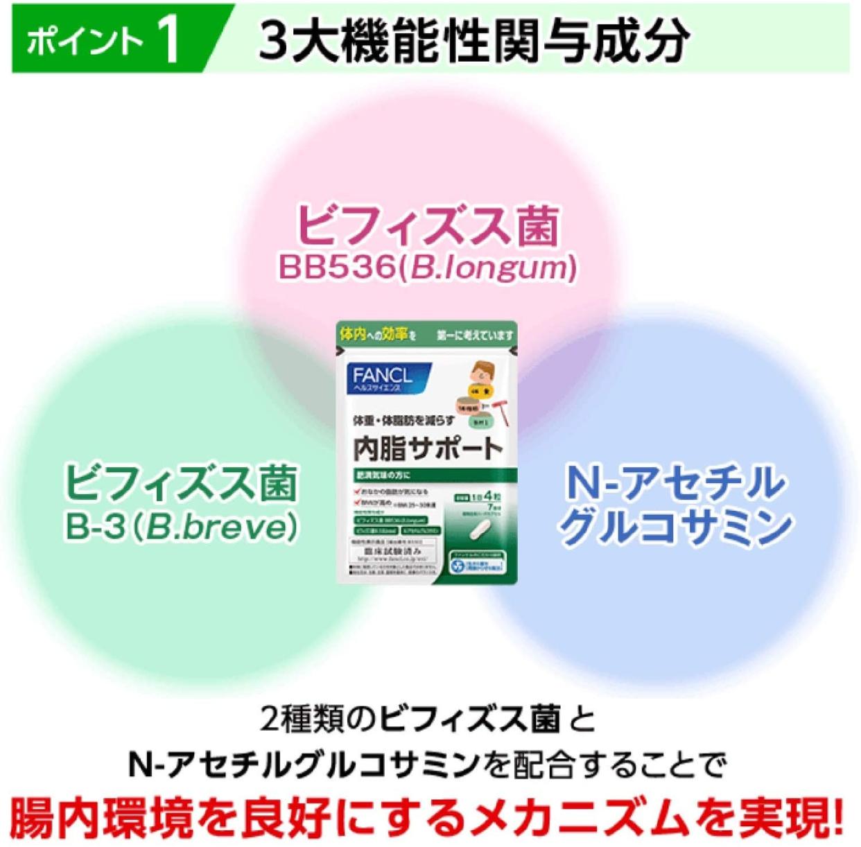 FANCL(ファンケル) 内脂サポートの商品画像7