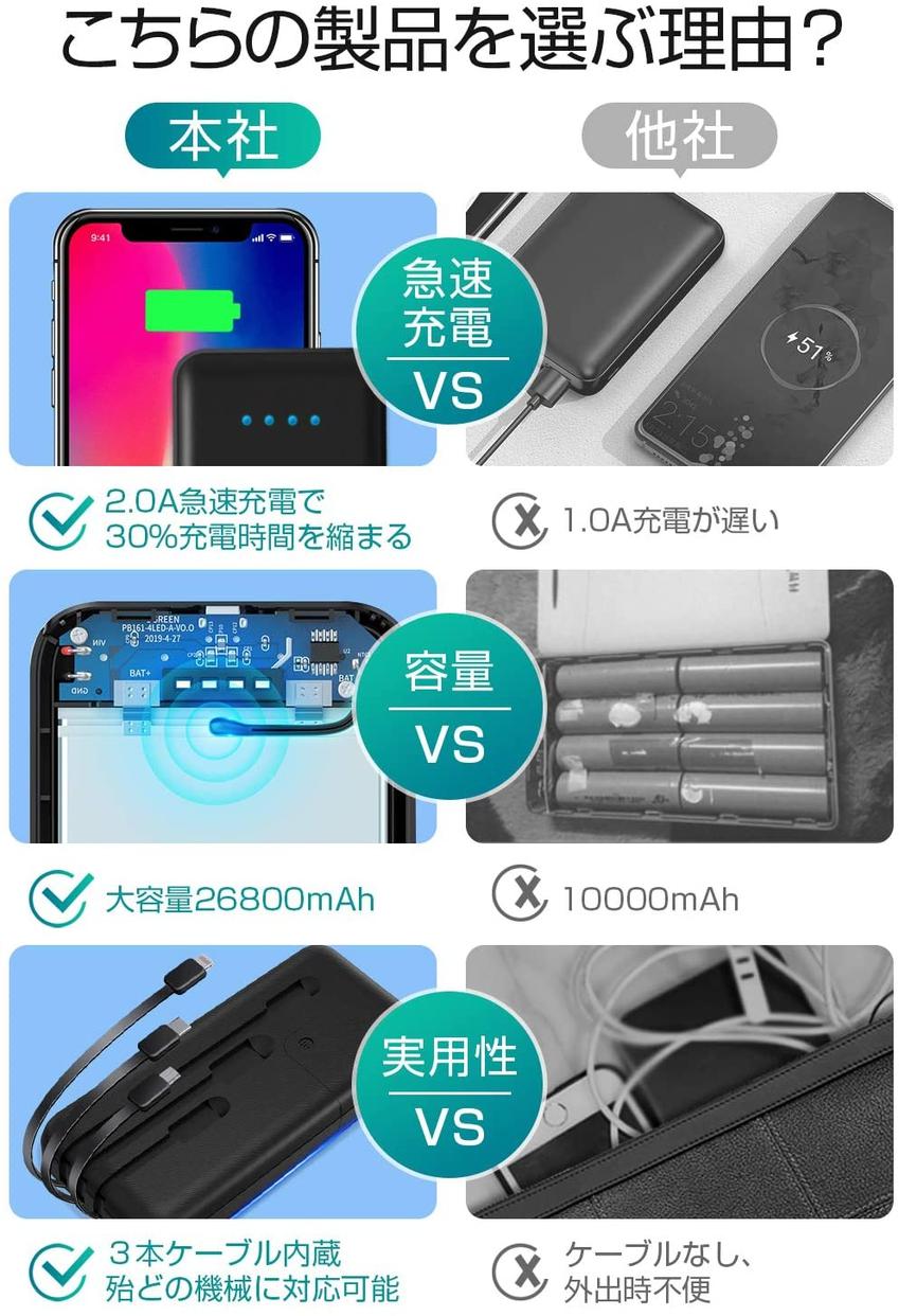 SURIA(スリア) モバイルバッテリーの商品画像7