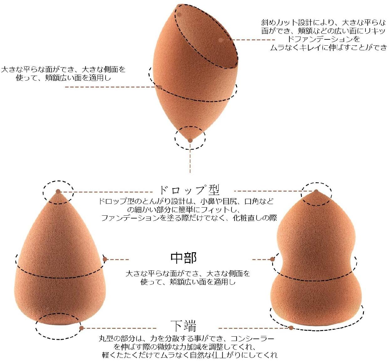 ENERGY スポンジパフセットの商品画像4