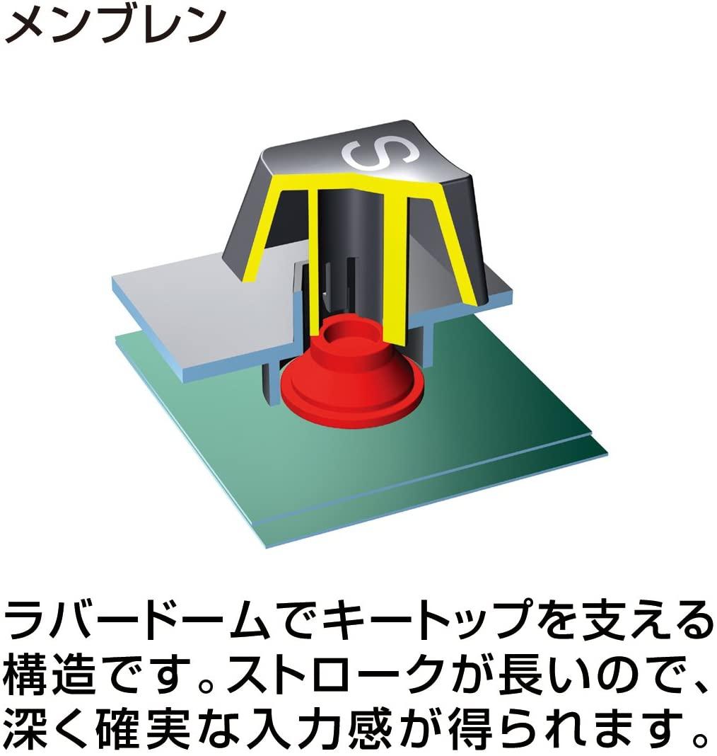 SANWA SUPPLY(サンワサプライ) USBキーボード SKB-L1UBKの商品画像4
