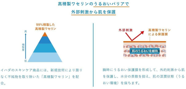 IHADA(イハダ) 薬用ローションとてもしっとりの商品画像8