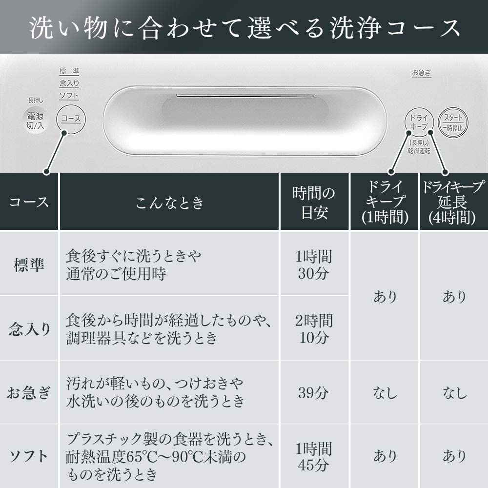 IRIS OHYAMA(アイリスオーヤマ) 食器洗い乾燥機 ホワイト ISHT-5000-Wの商品画像5