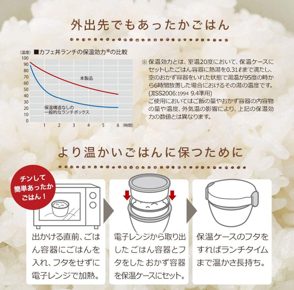 ASVEL(アスベル) 保温弁当箱 ランタス カフェ丼 HLB-CD500の商品画像4