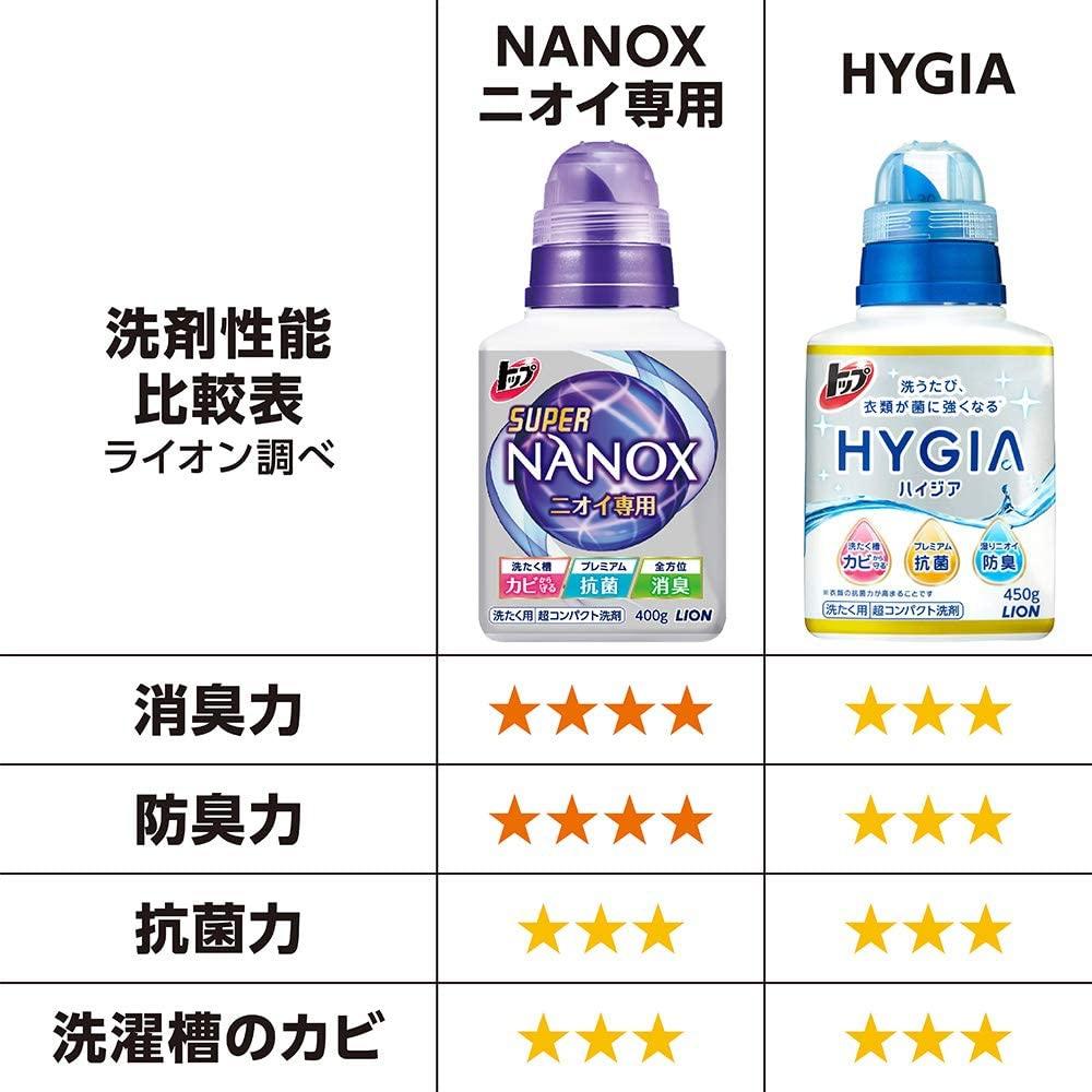 トップ ハイジアの商品画像7