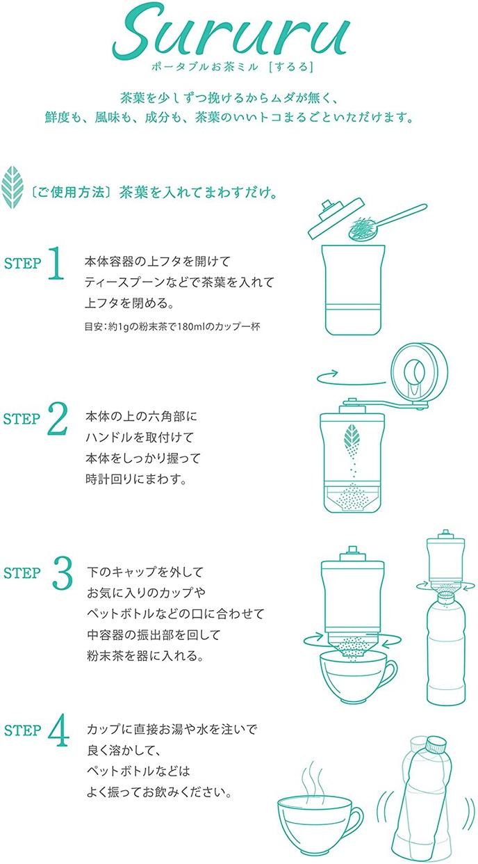 東京商工社(TOKYO SHOKOSHA) Sururu TS-SURU01の商品画像7
