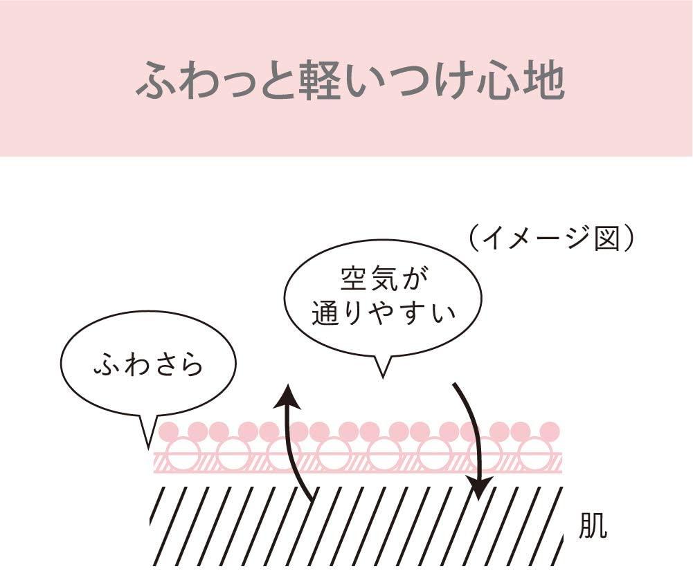 SUGAO(スガオ)エアーフィットCCクリームの商品画像6