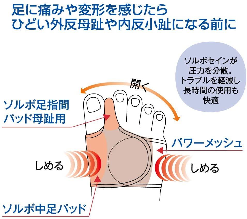 SORBOTHANE(ソルボセイン) ソルボ外反母趾サポーター 固定薄型メッシュの商品画像5
