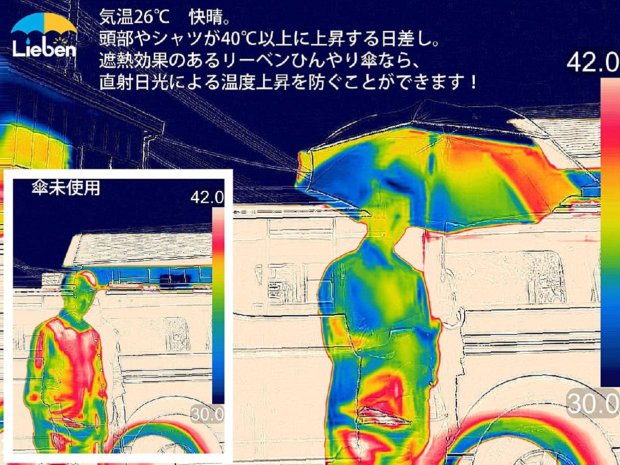 Lieben(リーベン) 日傘 晴雨兼用 大きい3つ折傘 ひんやり傘の商品画像3