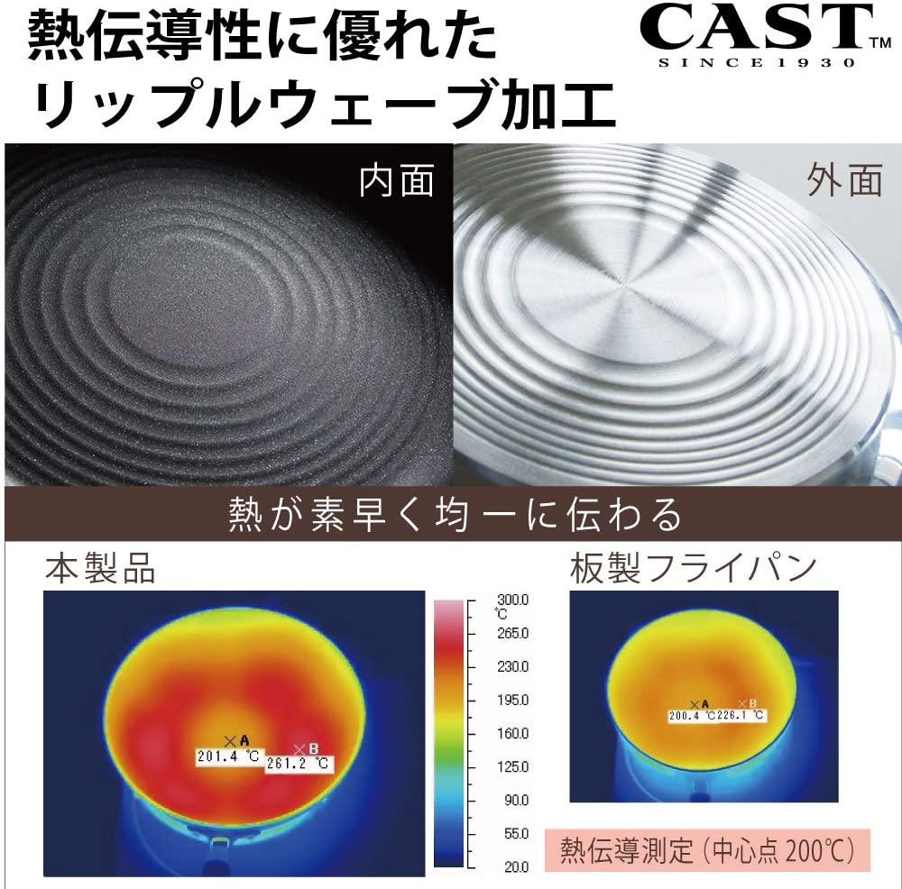 北陸アルミニウム(ホクリクアルミニウム) センレンキャストの商品画像7