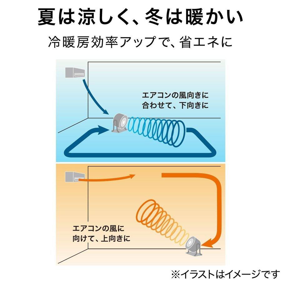 NITORI(ニトリ) リモコン付き 左右上下自動首振りサーキュレーター AC FSV-E-3Dの商品画像18