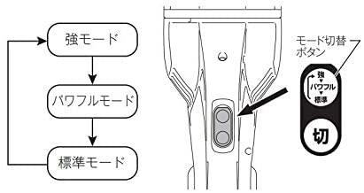 makita(マキタ) 充電式クリーナ CL108FDSHWの商品画像3